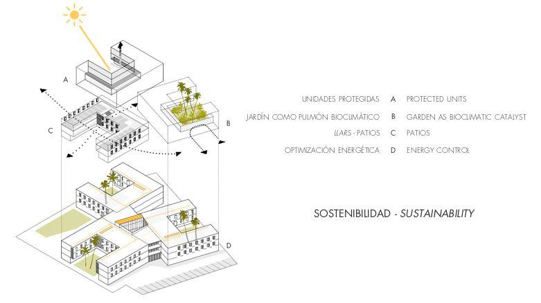 Residencia Asistida en Palma de Mallorca, Axonometría| Paredes Pedrosa