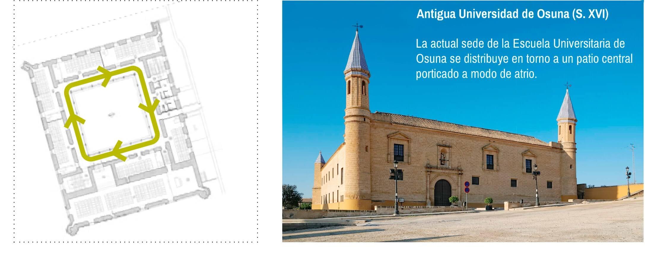 Antigua Universidad de osuna